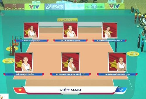 Chi tiết ĐT Việt Nam – CLB Chonburi: Để thua ngược (Bóng chuyền VTV Cup) - 5
