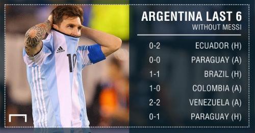 """6 điểm/6 trận: Đến lúc người Argentina """"xin lỗi"""" Messi - 1"""