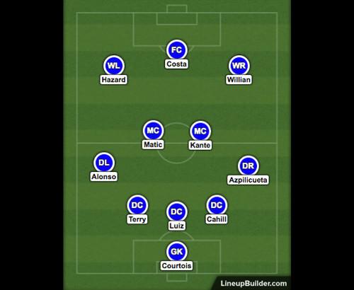 """Chelsea đấu Leicester: Conte và bí quyết """"hồi sinh"""" - 3"""