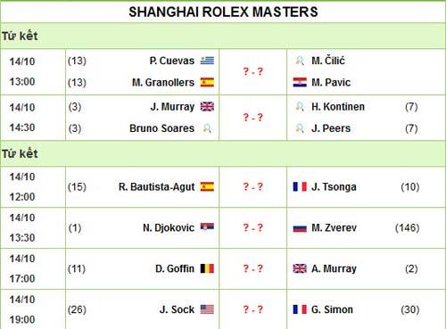 Shanghai Masters ngày 4: Tsonga dừng bước - 7
