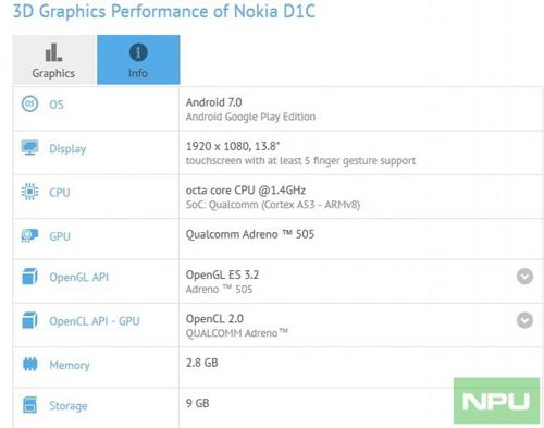Nokia D1C là máy tính bảng, không phải smartphone - 2