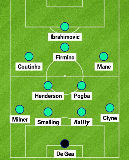 Đội hình kết hợp Liverpool - MU: Sức công phá mãnh liệt - 1