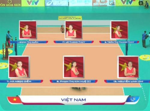 Chi tiết Việt Nam - U17 Trung Quốc: Áp lực đè nặng (Bóng chuyền VTV Cup) (KT) - 3