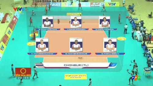 Chi tiết ĐT Việt Nam – Chonburi: Ngôi hậu xứng đáng (CK bóng chuyền VTV Cup) (KT) - 8