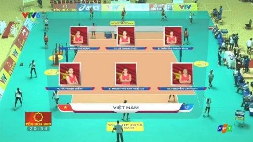 Chi tiết ĐT Việt Nam – Chonburi: Ngôi hậu xứng đáng (CK bóng chuyền VTV Cup) (KT) - 9