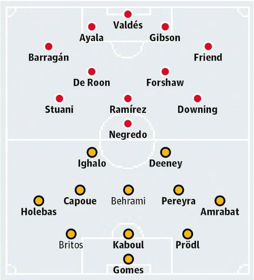 Chi tiết Middlesbrough - Watford: Bảo toàn thành quả (KT) - 7