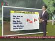 Dự báo thời tiết 16/10: Miền Trung ngập nặng