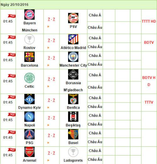 Xem Champions League giữa tuần này trên kênh nào? - 3