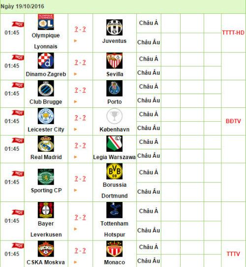 Xem Champions League giữa tuần này trên kênh nào? - 2