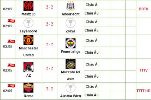 Xem Champions League giữa tuần này trên kênh nào? - 4