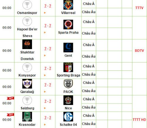 Xem Champions League giữa tuần này trên kênh nào? - 5
