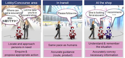 Robot nói 2 thứ tiếng làm hướng dẫn viên ở sân bay Tokyo - 1