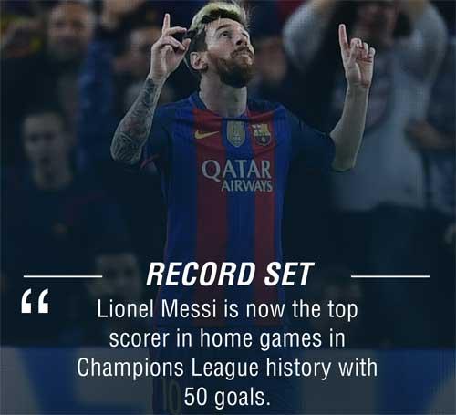 Hủy diệt Man City - Pep, Messi lập hàng loạt kỉ lục - 1