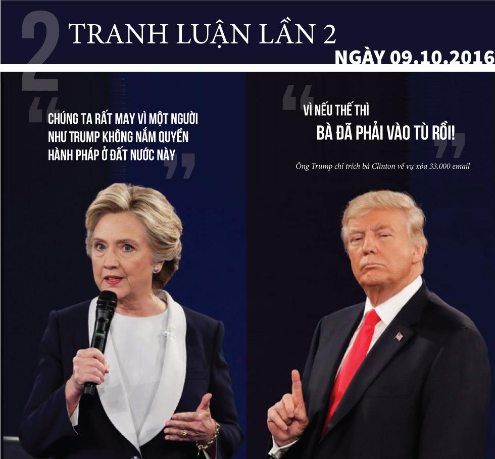 """[Đồ họa] """"Đòn độc"""" trong khẩu chiến Trump-Clinton - 6"""