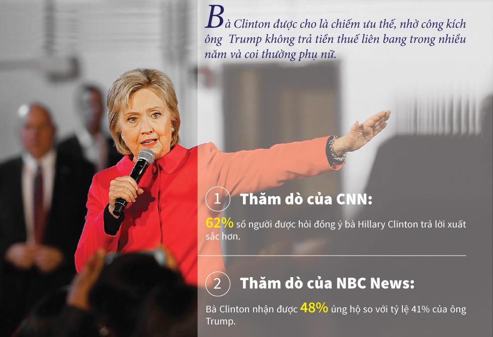 """[Đồ họa] """"Đòn độc"""" trong khẩu chiến Trump-Clinton - 5"""