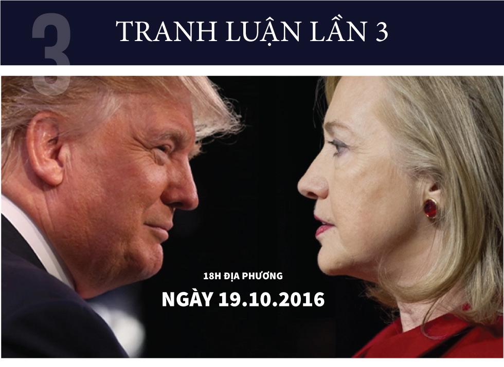 """[Đồ họa] """"Đòn độc"""" trong khẩu chiến Trump-Clinton - 9"""