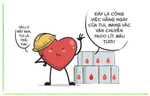 Bộ tranh vui: Những cuộc chia tay cần thiết cho trái tim - 1