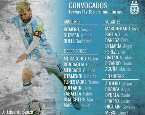 Tin HOT bóng đá 22/10: Messi trở lại ĐTQG đấu Brazil - 1