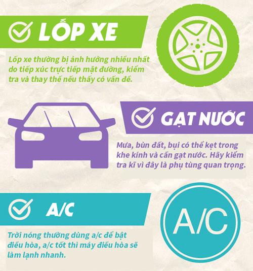 [Infographics] Các phụ tùng cần lưu ý khi bảo dưỡng ô tô - 2