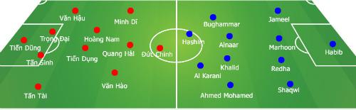Chi tiết U19 Việt Nam - U19 Bahrain: Việt Nam chào World Cup - 7