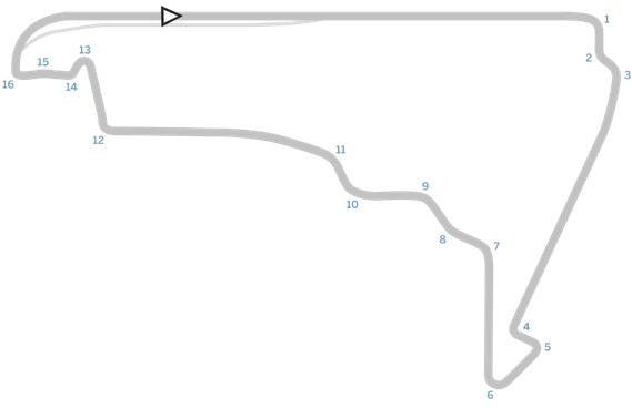 Lịch thi đấu F1: Mexican GP 2016 - 1