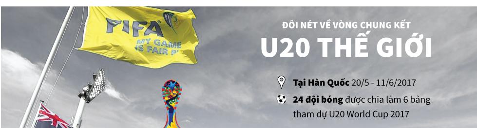 U19 Việt Nam và chiếc vé diệu kỳ tới World Cup [Đồ họa] - 13