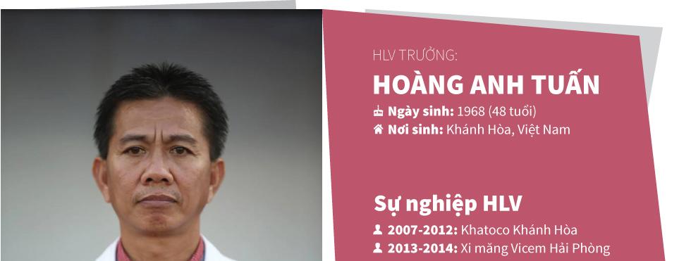 U19 Việt Nam và chiếc vé diệu kỳ tới World Cup [Đồ họa] - 5