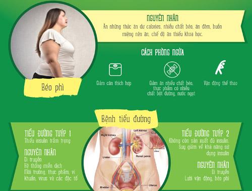 Gan nhiễm mỡ - nguyên nhân và cách phòng ngừa - 2