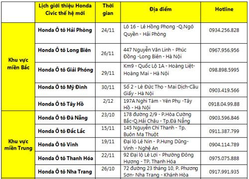 Trưng bày và trải nghiệm các mẫu xe Honda Ô tô mới nhất tháng 11/2016 - 6