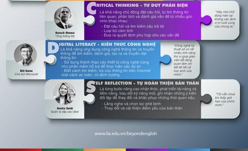 Nhóm 6 kỹ năng cực quan trọng mà người trẻ nào cũng cần - 2
