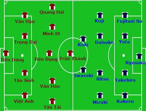 Chi tiết U19 Việt Nam - U19 Nhật Bản: Nỗ lực không ngừng (KT) - 6