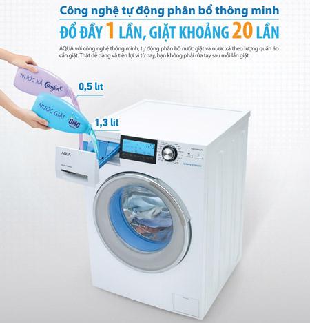 Máy giặt lồng ngang AQUA INVERTER: Đổ đầy khay 1 lần, giặt khoảng 20 lần - 2