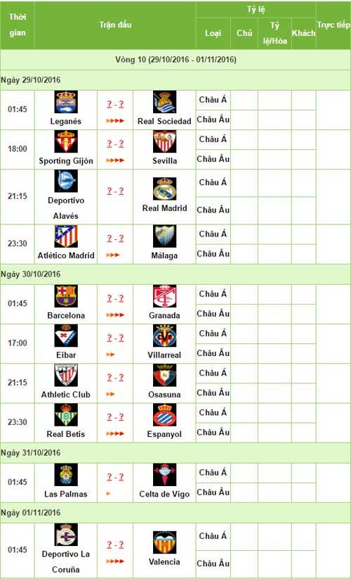 """Liga trước vòng 10: Barca sẽ """"dám"""" ăn mừng - 3"""