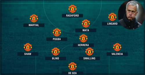 MU cần thay đổi: Gạt Ibra, dùng Rooney hoặc Mata - 2