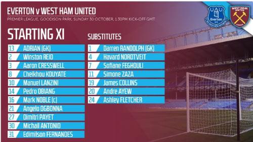 Chi tiết Everton - West Ham: Hiệp 2 tưng bừng (KT) - 11