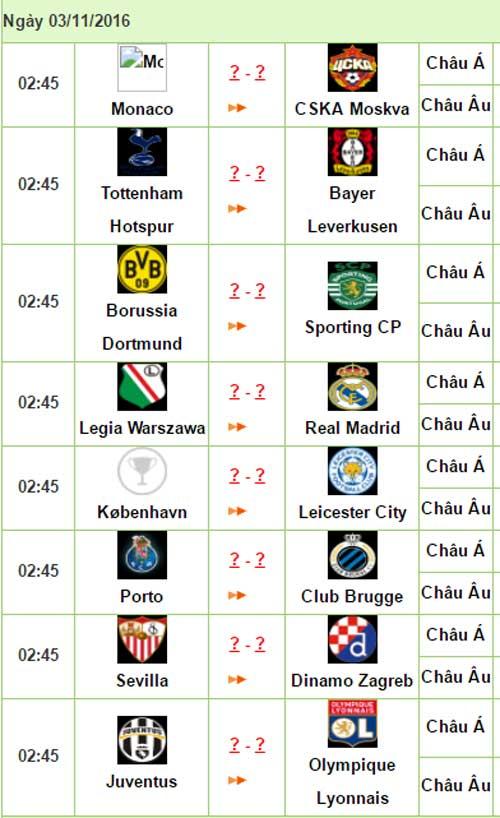 Trước lượt 4 Champions League: Chờ Pep tính sổ Barca - 4