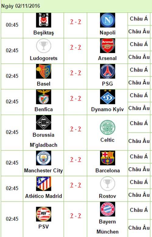 Trước lượt 4 Champions League: Chờ Pep tính sổ Barca - 3