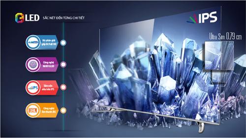 Công nghệ màn hình Nano – xu hướng mới của tương lai - 1