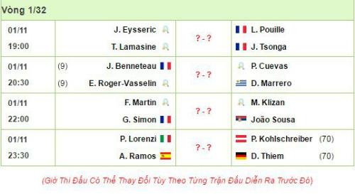 Paris Masters ngày 2: Raonic, Berdych vượt khó - 6