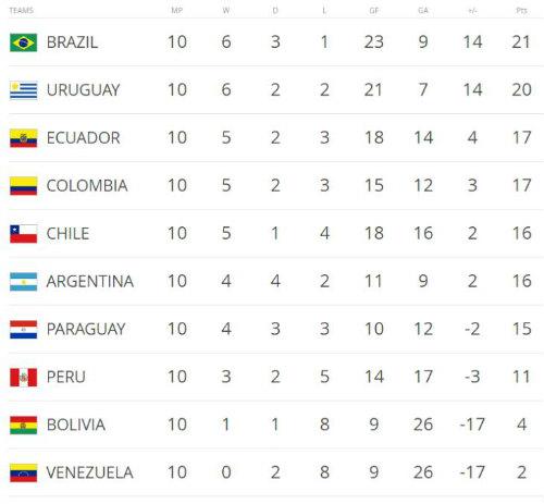 Bất ngờ: Argentina - Messi có thể lỡ World Cup 2018 vì FIFA - 2