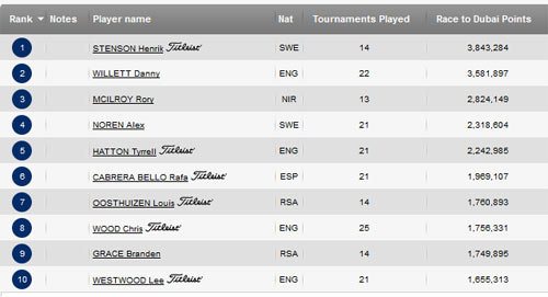 Golf 24/7: McIlroy hào phóng thưởng caddie hơn 1 triệu đô - 3