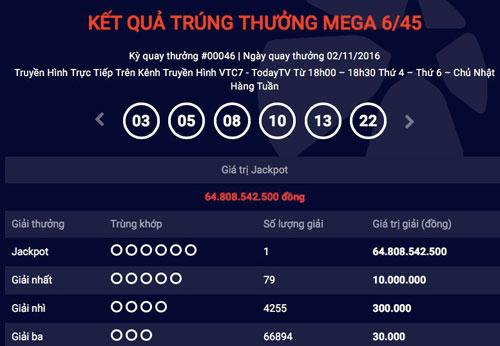 Nhiều người cùng thông báo trúng giải xổ số 65 tỉ đồng - 1