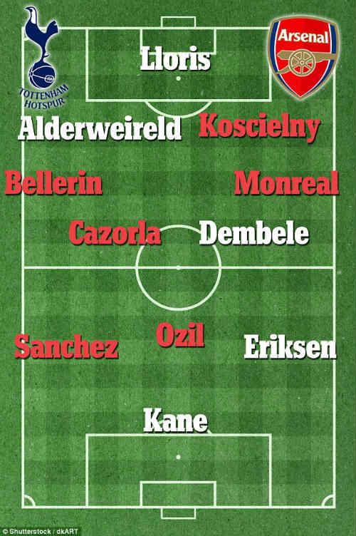 Đội hình kết hợp Arsenal – Tottenham: Bộ tứ siêu đẳng - 4