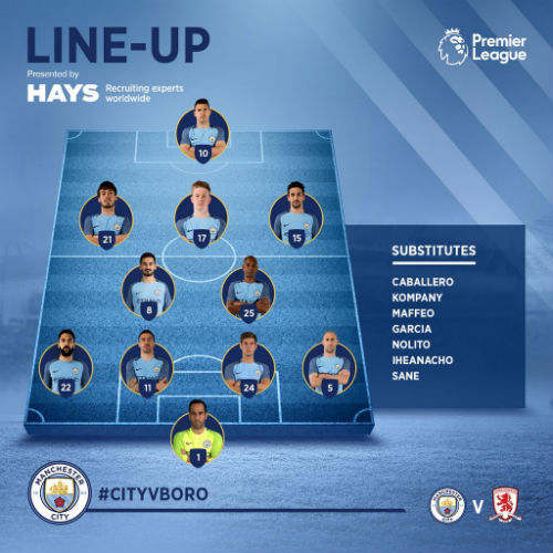 Chi tiết Man City - Middlesbrough: Bàn gỡ hòa muộn (KT) - 6