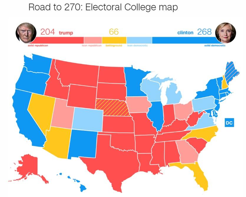 Diễn biến bất lợi cho bà Clinton: Phiếu đại cử tri giảm - 2