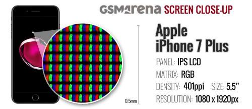 iPhone 7 Plus đọ sức cùng Google Pixel XL - 2