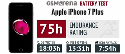 iPhone 7 Plus đọ sức cùng Google Pixel XL - 5