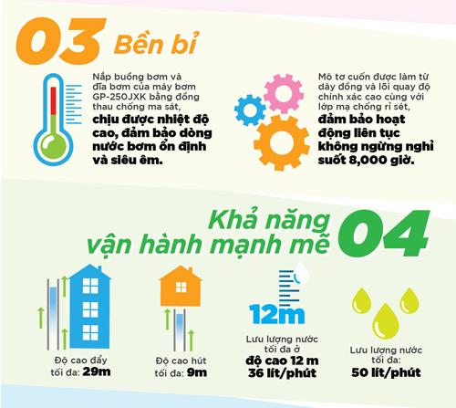 5 ưu điểm vượt trội của máy bơm nước Panasonic - 3