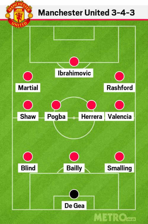 Học Chelsea đá 3-4-3, Mourinho sẽ giúp MU hồi sinh? - 2