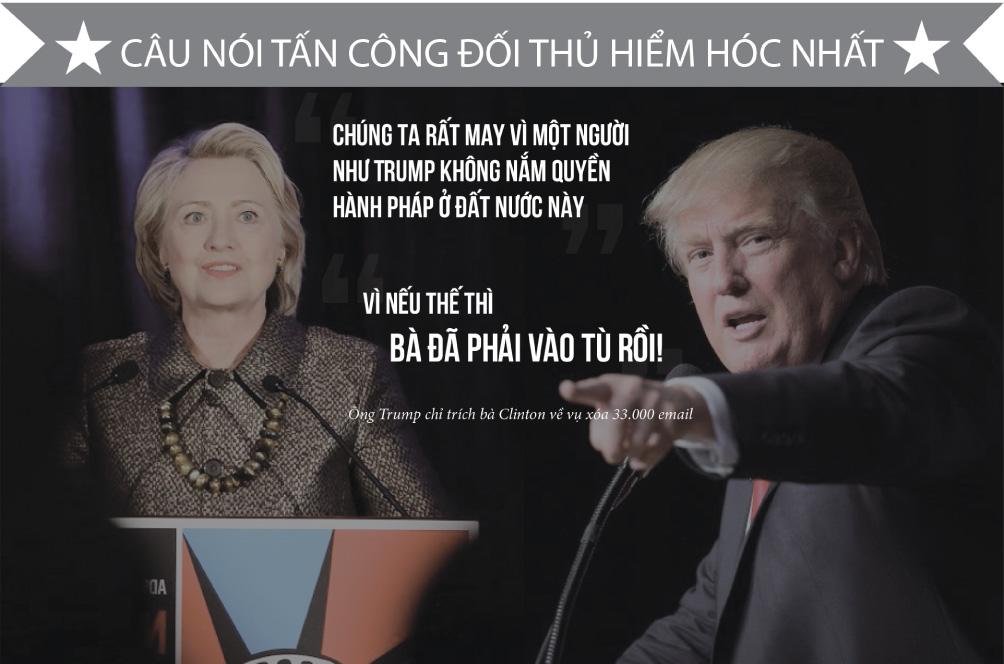 [Đồ họa] Khác nhau như nước với lửa giữa Trump và Clinton - 11